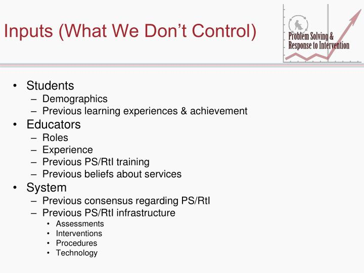 Inputs (What We Don't Control)
