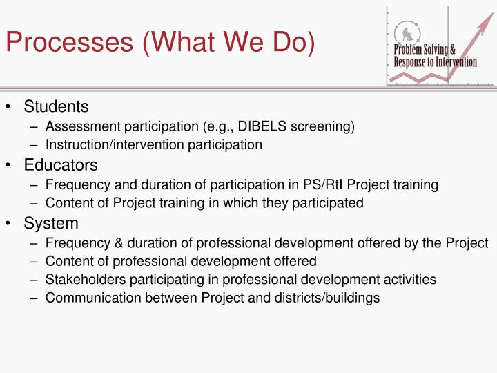 Processes (What We Do)