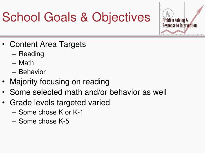 School Goals & Objectives