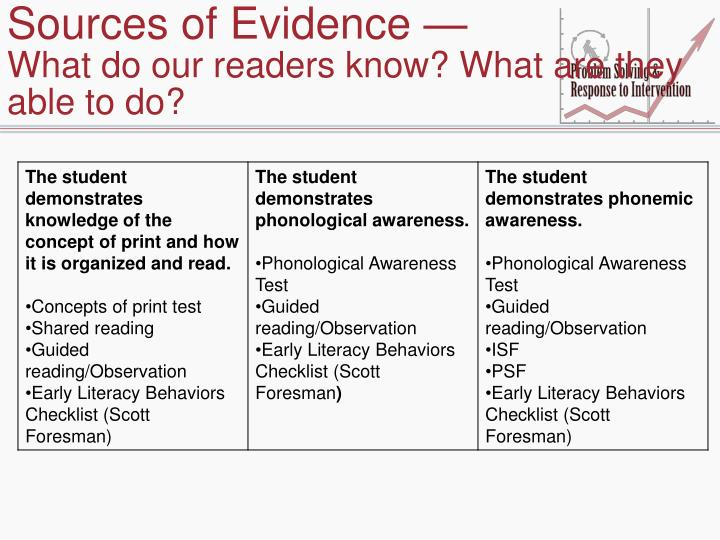 Sources of Evidence —