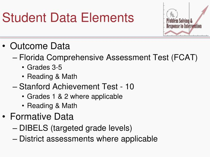 Student Data Elements