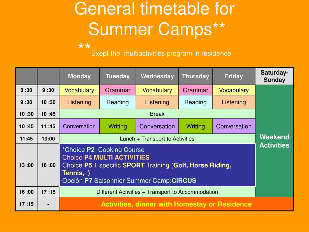 General timetable for