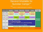 general timetable for summer camps exept the multiactivities program in residence