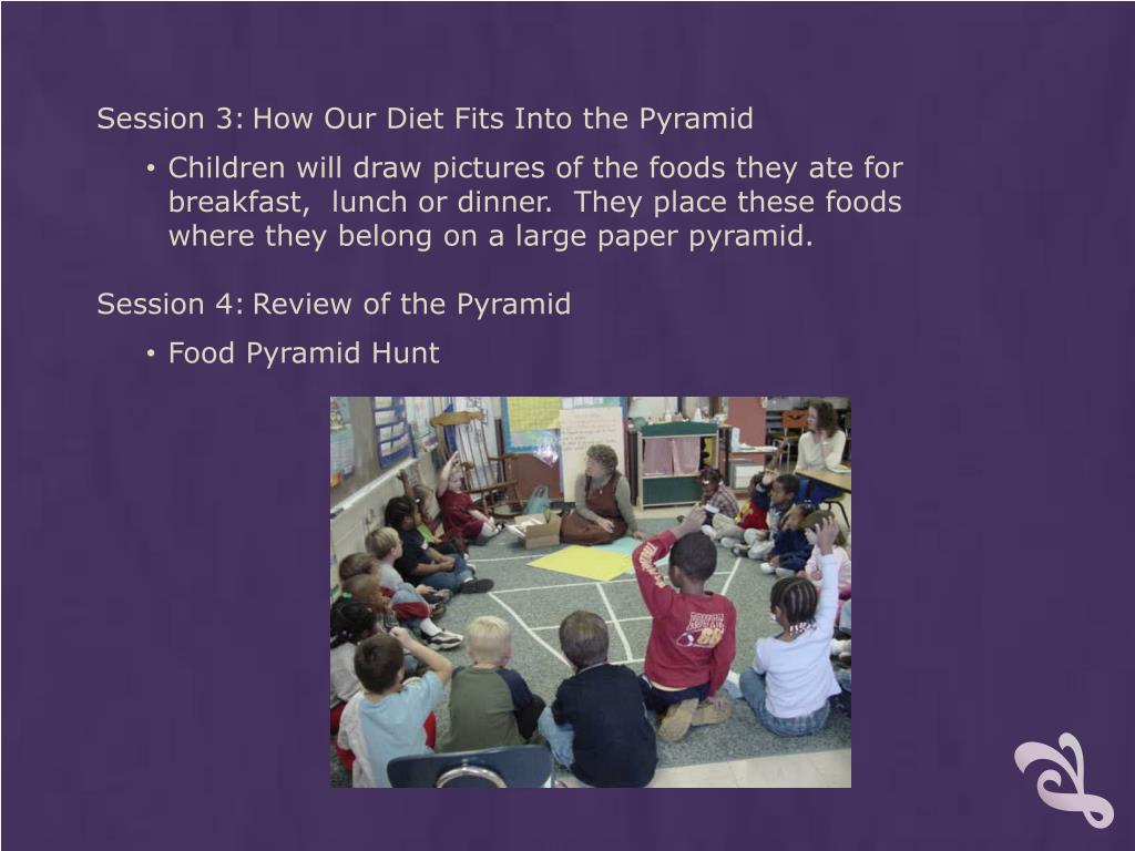 Session 3:	How Our Diet Fits Into the Pyramid