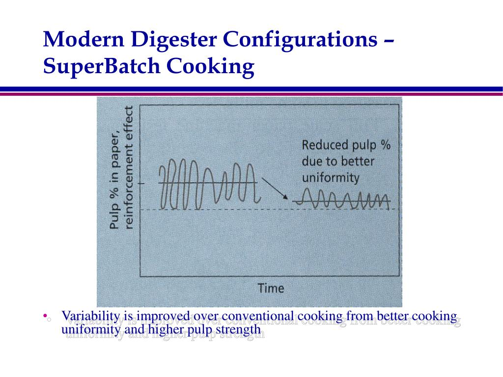 Modern Digester Configurations – SuperBatch Cooking