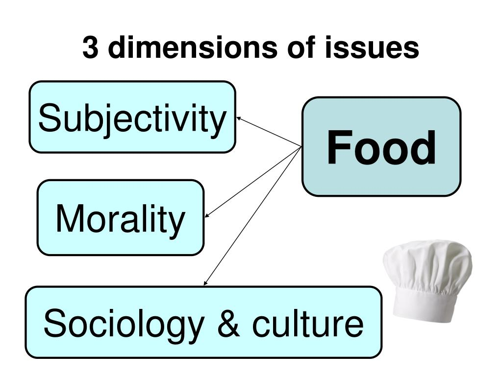3 dimensions of issues
