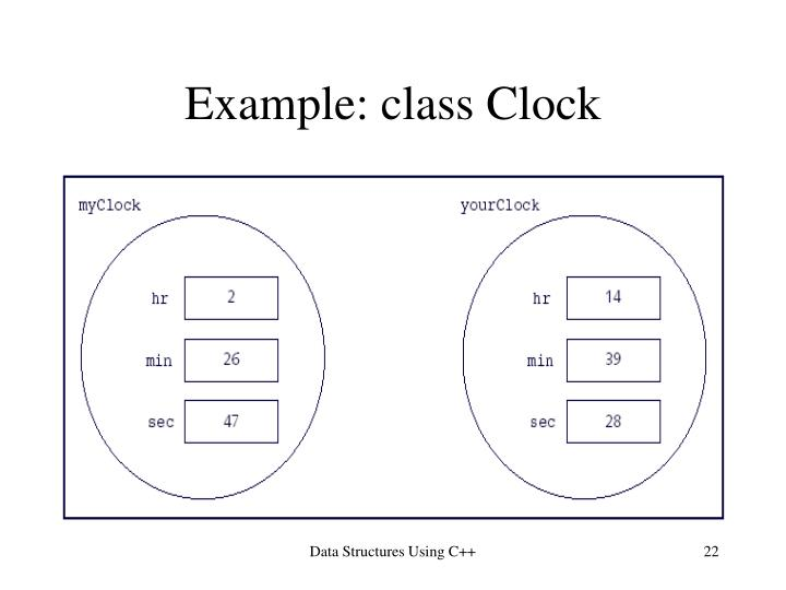 Example: class Clock