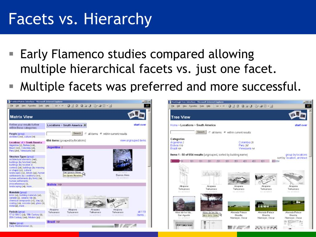 Facets vs. Hierarchy