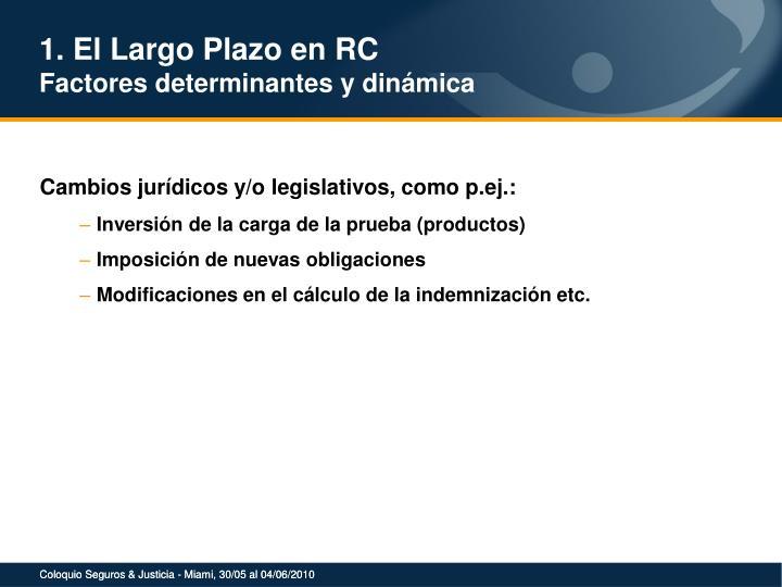 1. El Largo Plazo en RC