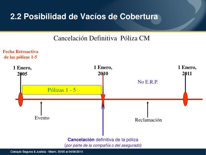 Cancelación Definitiva  Póliza CM