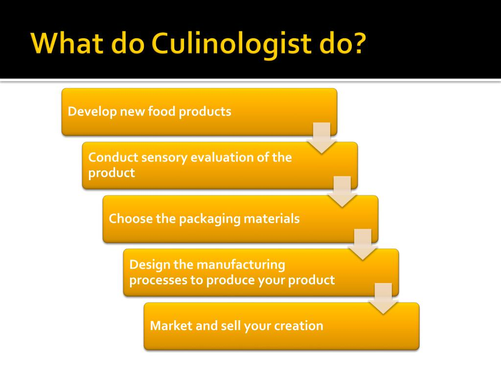 What do Culinologist do?