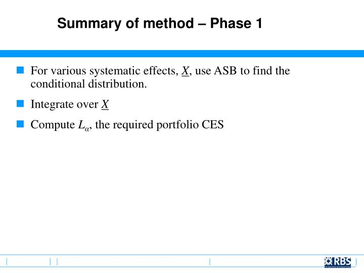 Summary of method – Phase 1
