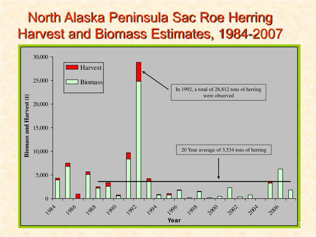 North Alaska Peninsula Sac Roe Herring Harvest and Biomass Estimates, 1984-2007