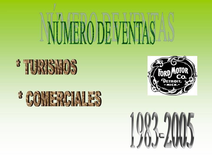 NÚMERO DE VENTAS