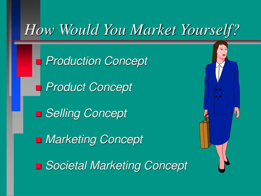 How Would You Market Yourself?