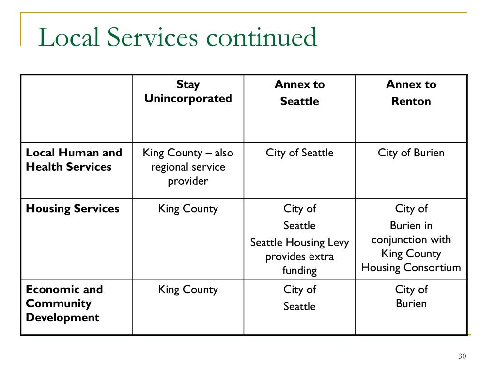 Local Services continued