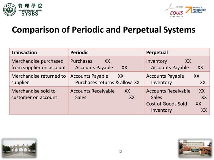 Comparison of Periodic and Perpetual Systems