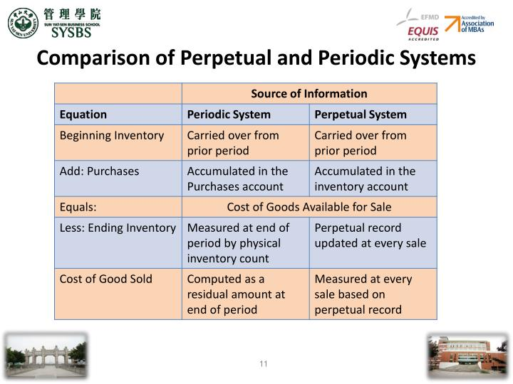 Comparison of Perpetual and Periodic Systems