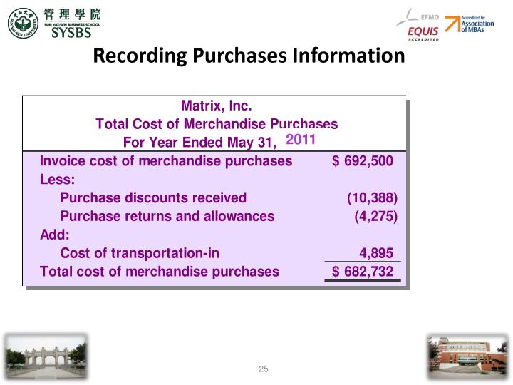 Recording Purchases Information