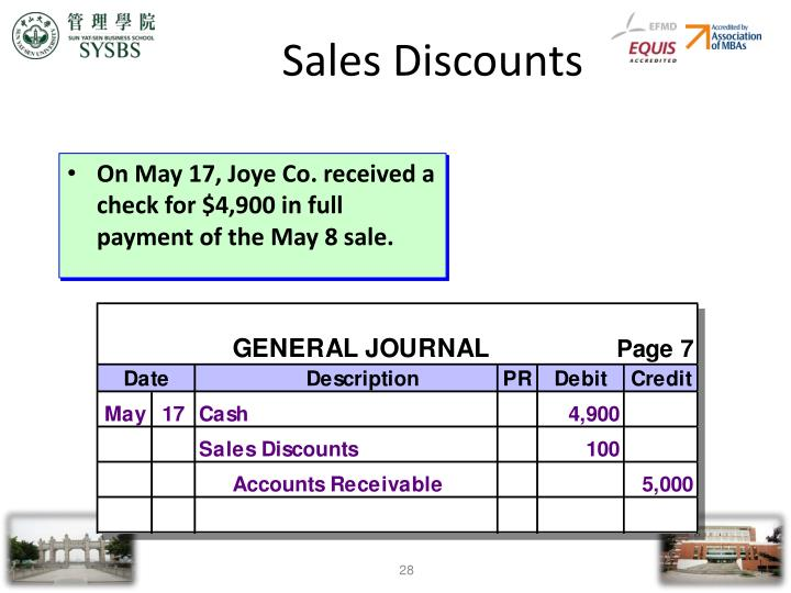 Sales Discounts