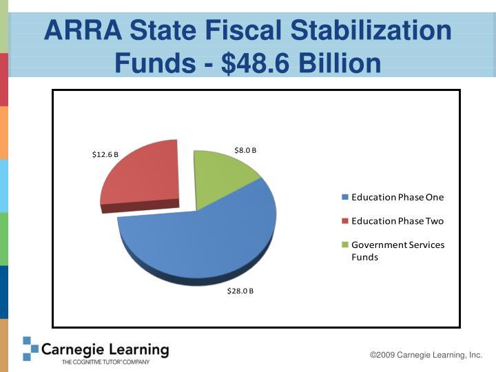 ARRA State Fiscal Stabilization Funds - $48.6 Billion