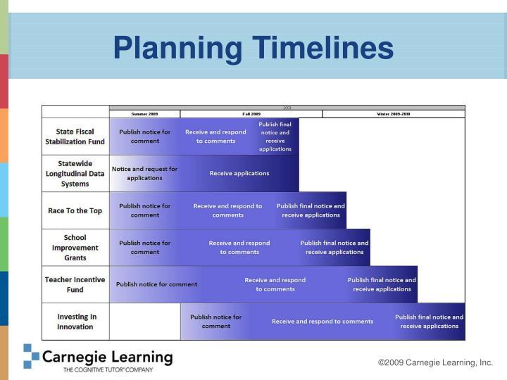 Planning Timelines