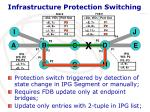 infrastructure protection switching