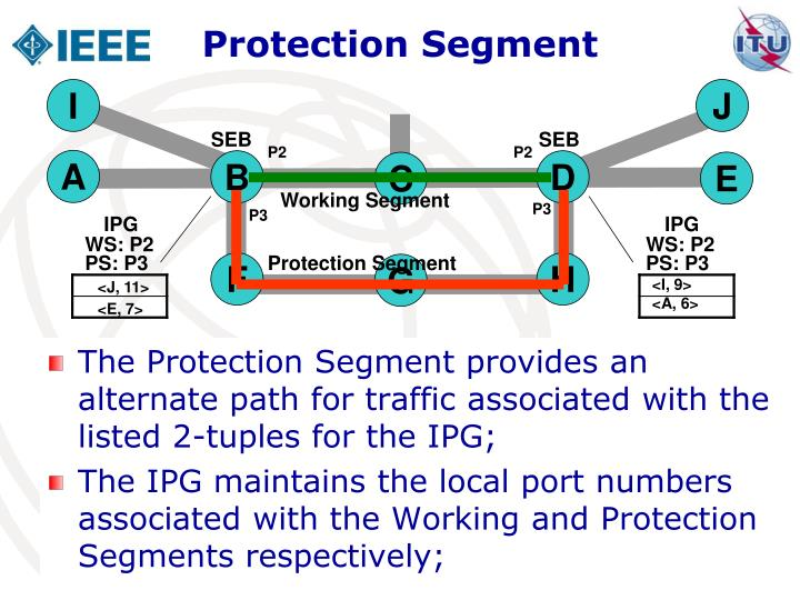 Protection Segment