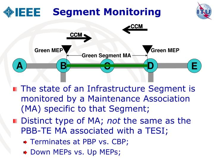 The state of an Infrastructure Segment is monitored by a Maintenance Association (MA) specific to that Segment;