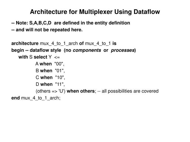 Architecture for Multiplexer Using Dataflow
