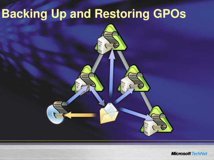 Backing Up and Restoring GPOs