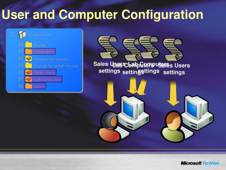 User and Computer Configuration