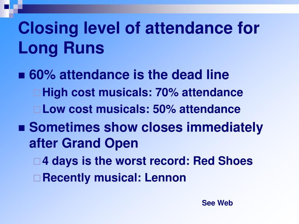 Closing level of attendance for Long Runs