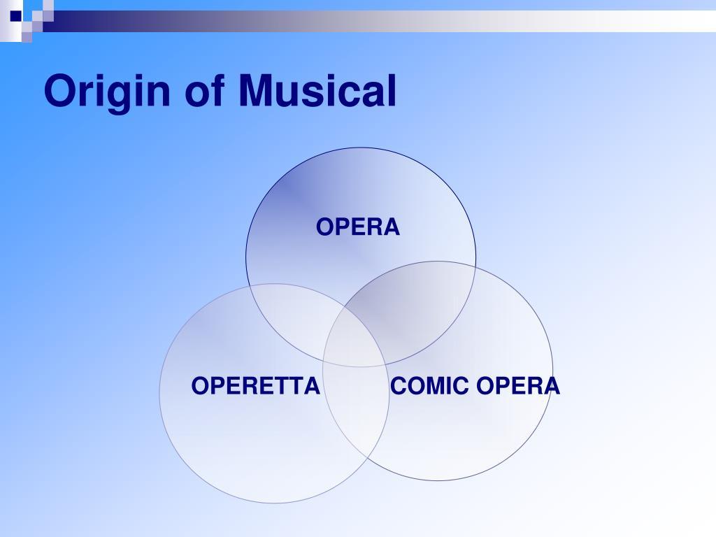 Origin of Musical