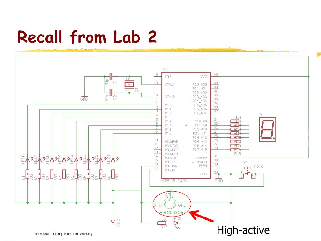 Recall from Lab 2