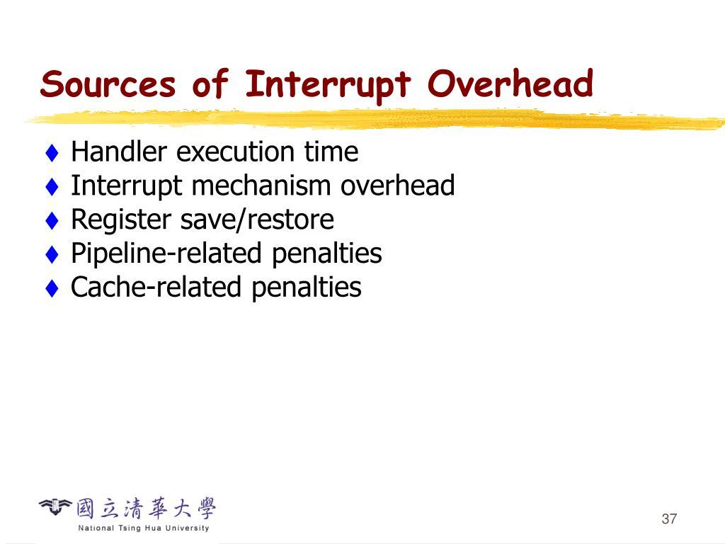 Sources of Interrupt Overhead