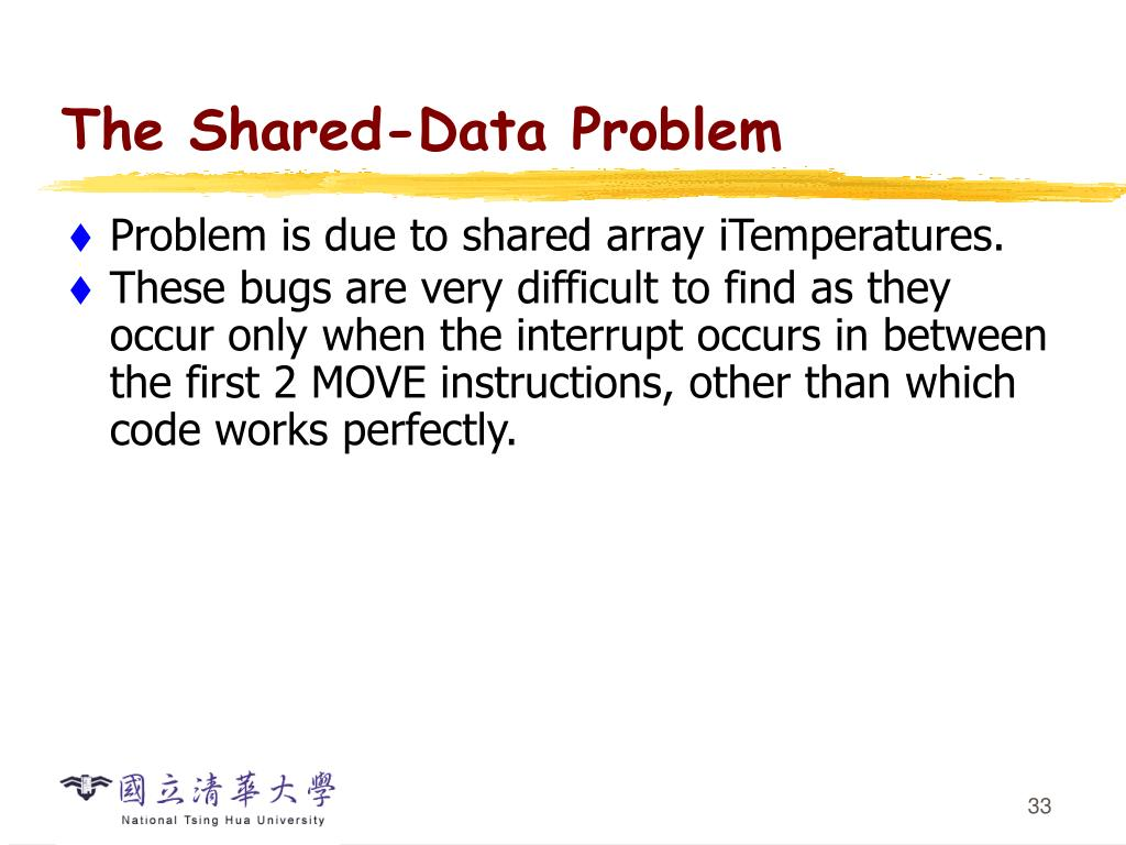 The Shared-Data Problem