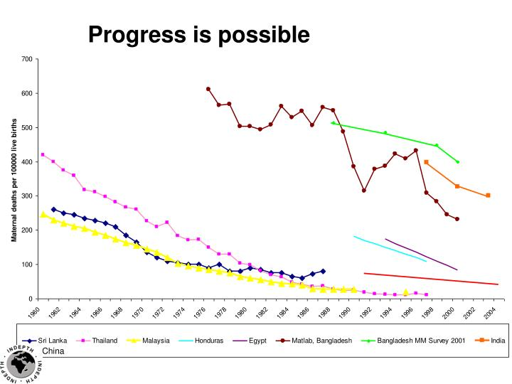Progress is possible