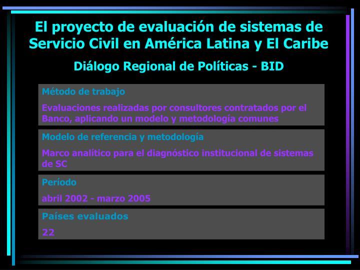El proyecto de evaluación de sistemas de Servicio Civil en América Latina y El Caribe