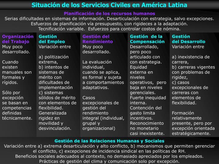 Situación de los Servicios Civiles en América Latina