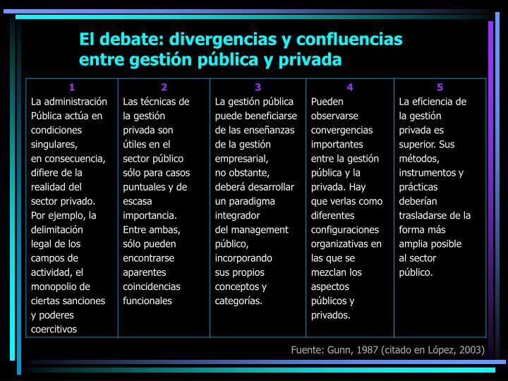 El debate: divergencias y confluencias