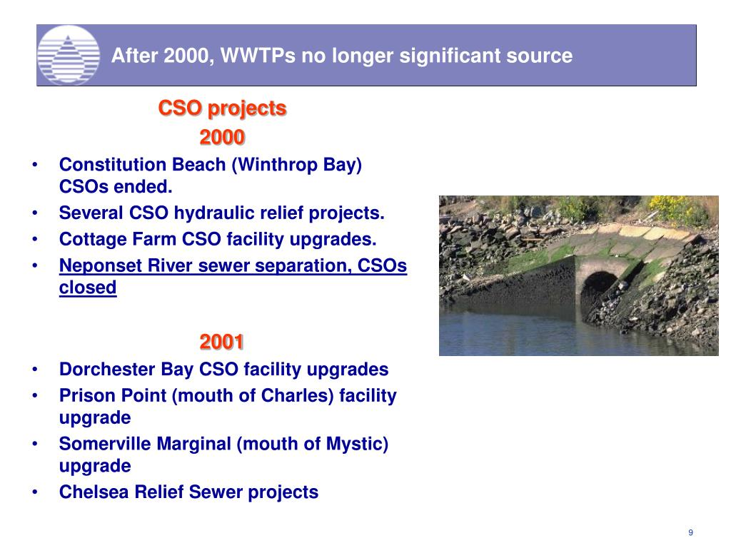 After 2000, WWTPs no longer significant source