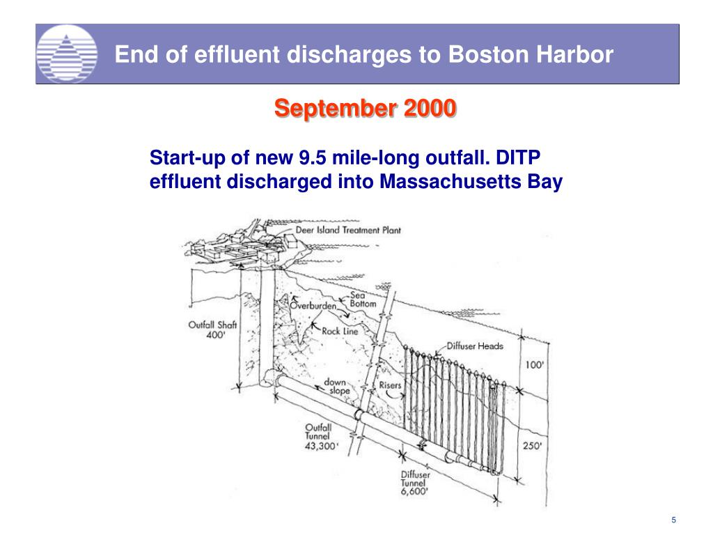 End of effluent discharges to Boston Harbor
