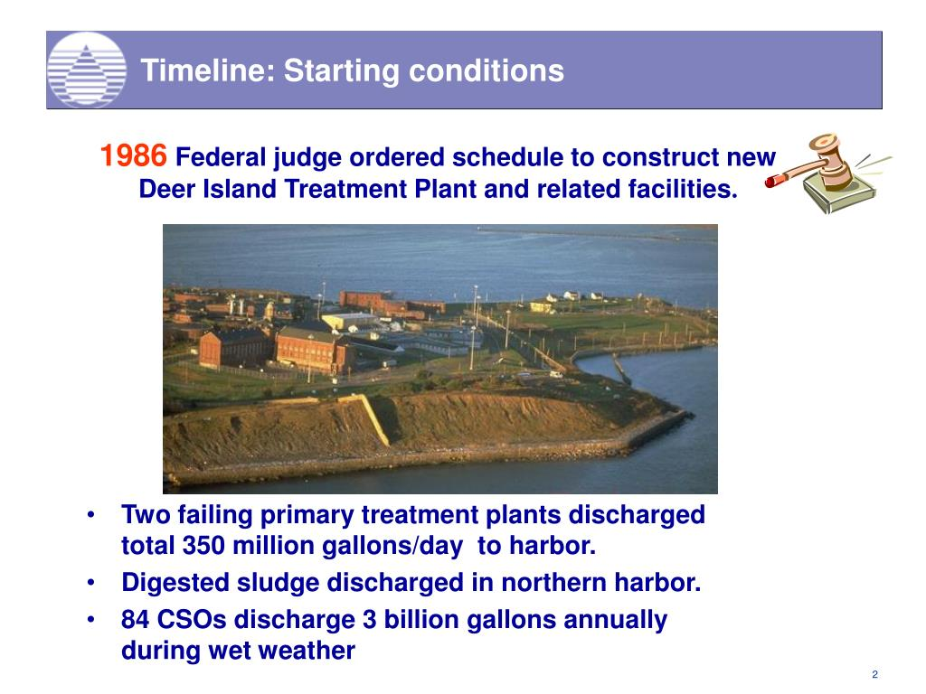 Timeline: Starting conditions
