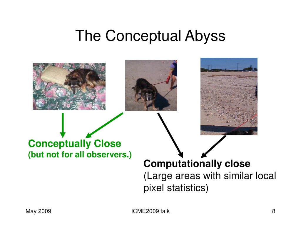 The Conceptual Abyss