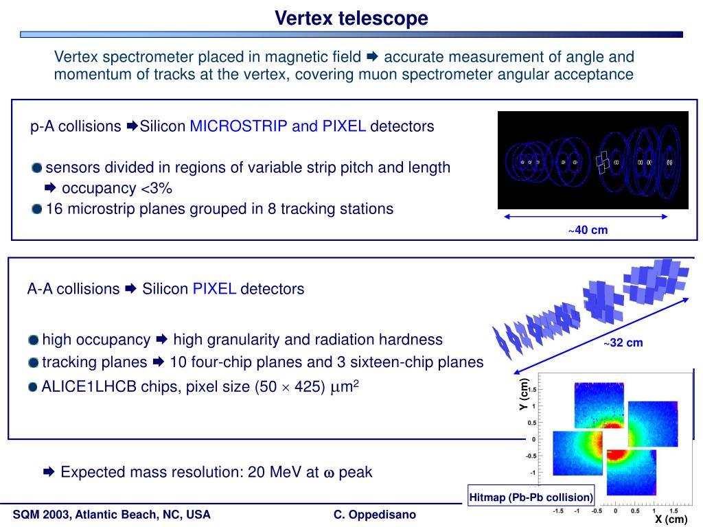 Vertex telescope