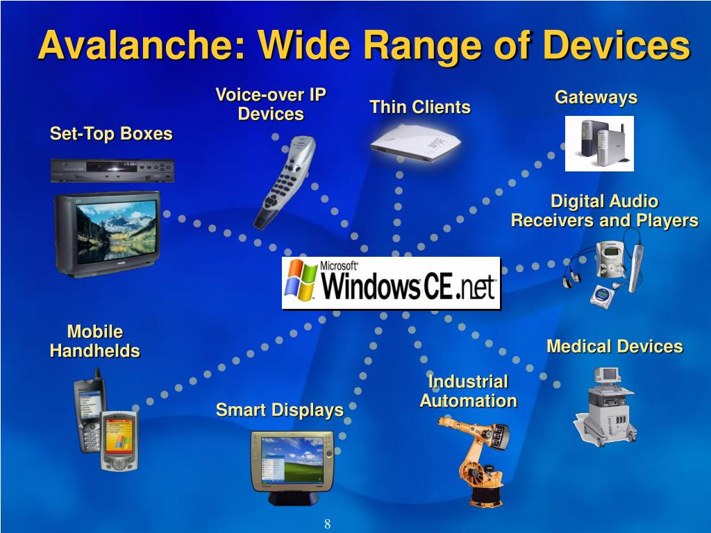 Avalanche: Wide Range of Devices