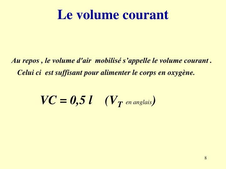 Le volume courant