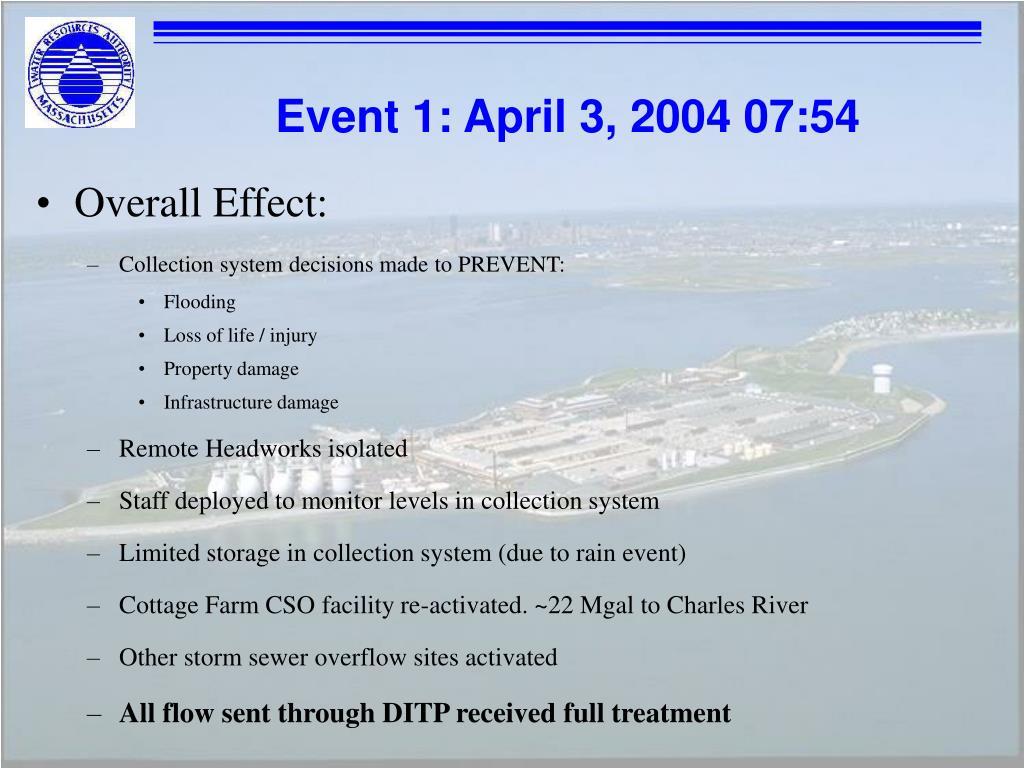 Event 1: April 3, 2004 07:54