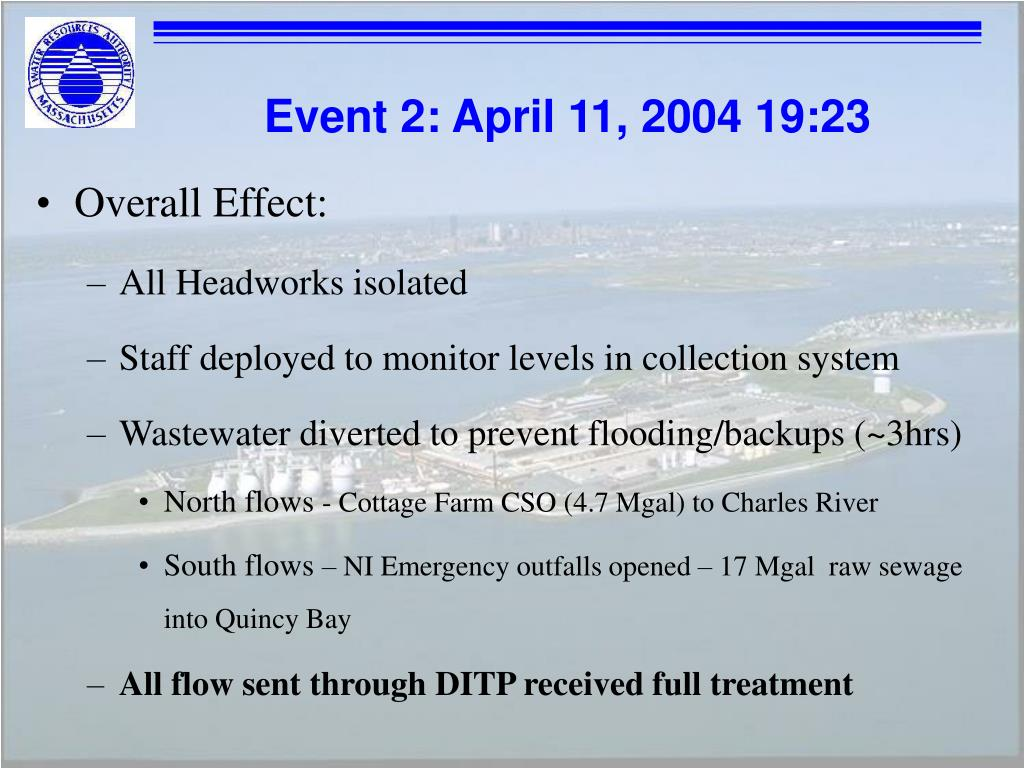Event 2: April 11, 2004 19:23